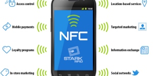 A smart phone with NFC technology and the capabilities.