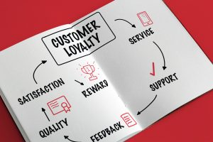 Photo of a chart showing the circular structure of customer loyalty.
